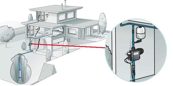 Acuaplus Компактные насосные станции