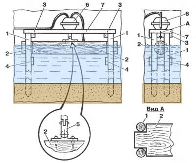 Самодельный центробежный насос для воды своими руками из