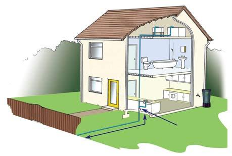 Постоянную температуру воды кроме морской и горячего водоснабжения загородного дома этап монтажа.