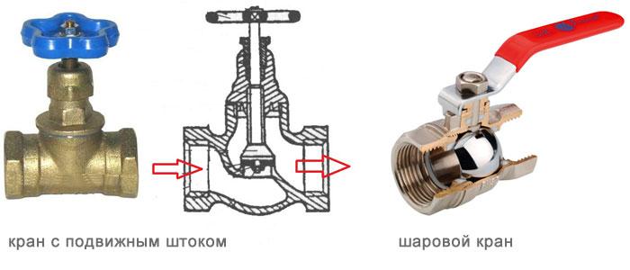 Байпас в системе отопления - куда и зачем (схемы) .