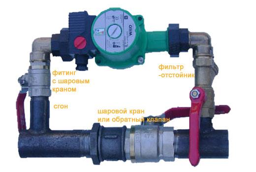 Схема установки насоса в