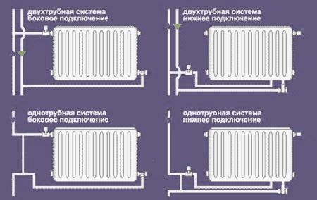 Схема соединения отопления Схемы подключения алюминиевых радиаторов отопления.  Вам, наверное, интересно как именно...