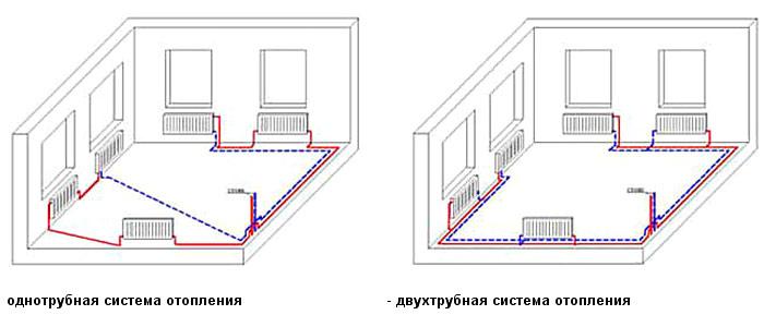 схема системы отопления в частном доме.