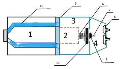 Эксплуатация и принцип работы вибрационного насоса