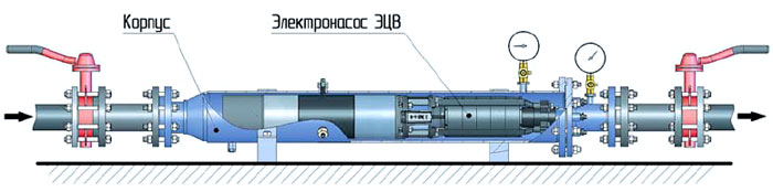 Рис. 1. Конструктивная схема бустерного модуля на базе насоса ЭЦВ.  Учитывая вышеизложенное, насосы БЦВ производства...