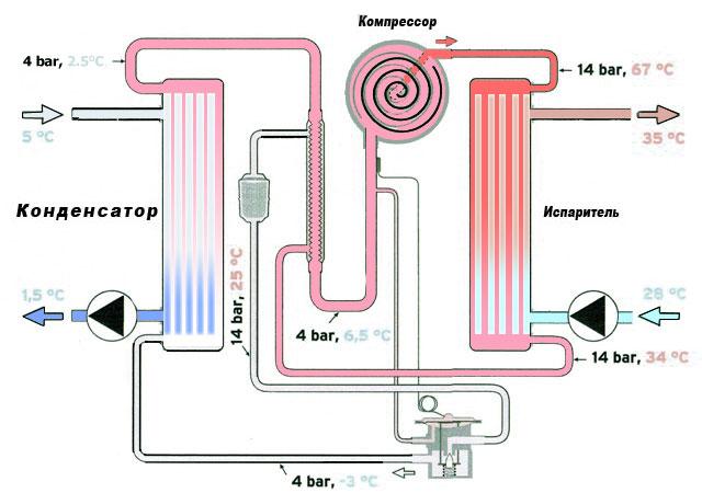 Схема теплового насоса со