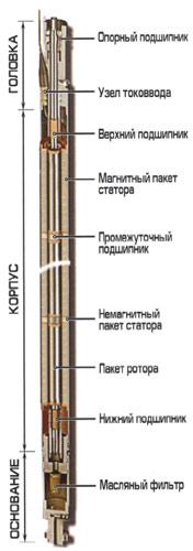 Схема гидрозащиты уэцн
