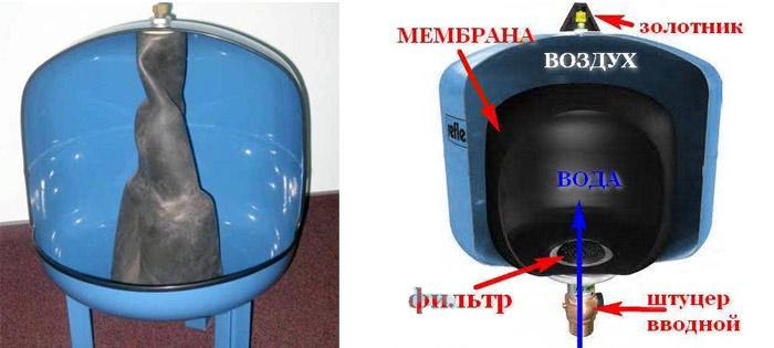Замена диафрагмы насосной станции видео