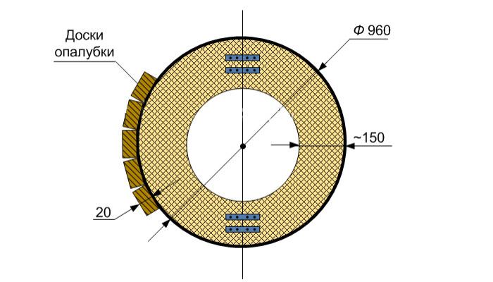 Заготовка для внутренней части круглой опалубки. Вид сверху.
